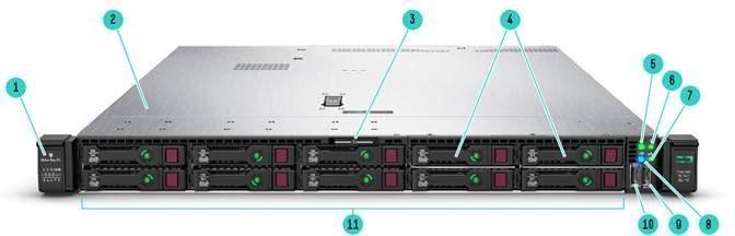 DL360 Gen10 S4210 2.2GHz 1P 10C, 16GB, 8SFF, P408i-a SAS/SATA non-HDD, 500W